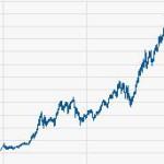 Aktien die immer steigen
