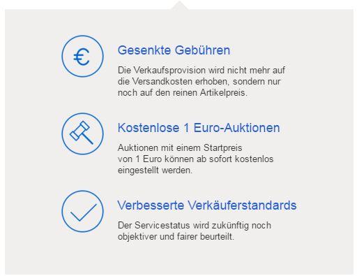 Screenshot aus der Mail von Ebay. Ebay senkt Gebühren